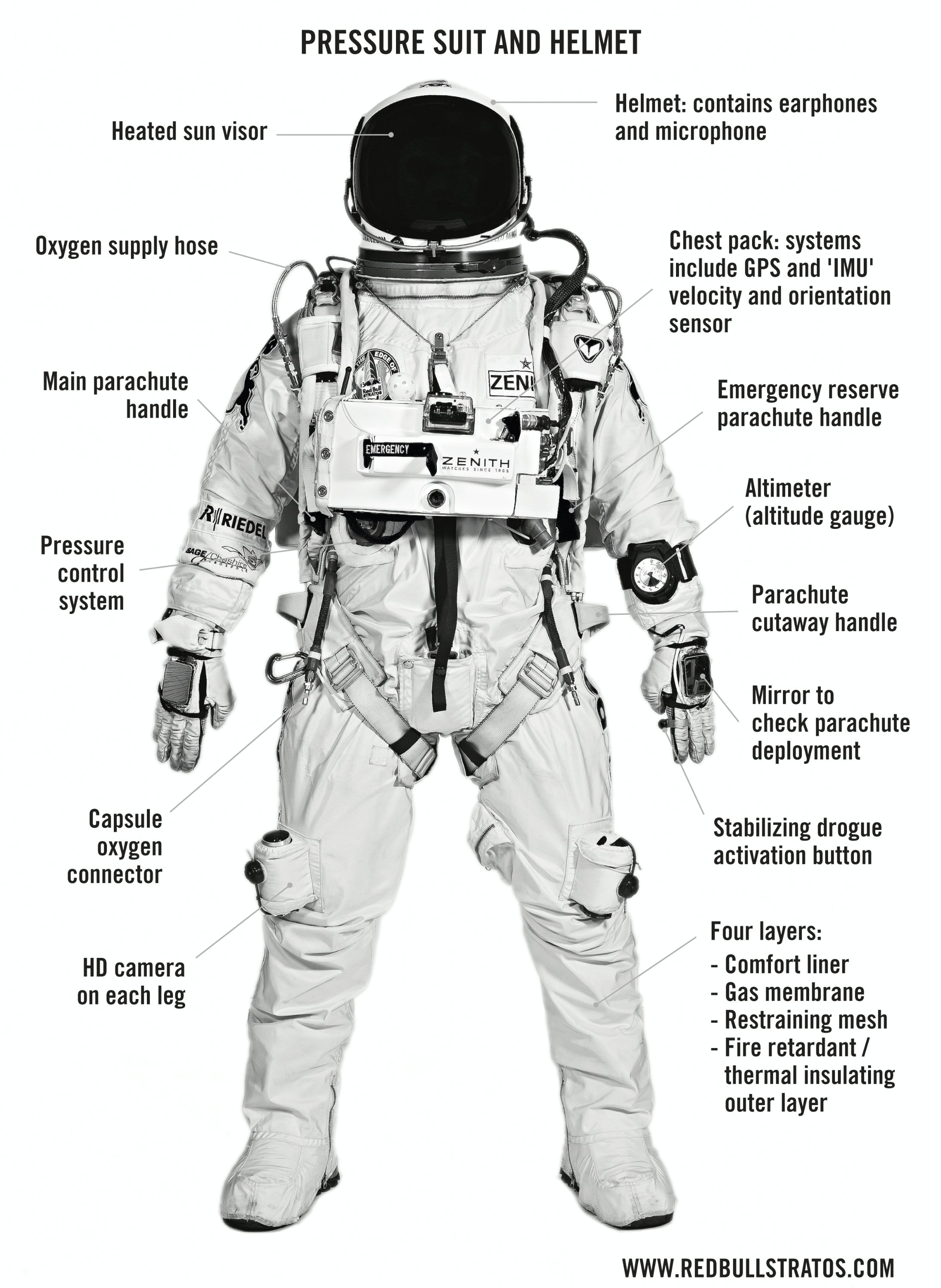 space suit labeled - photo #24