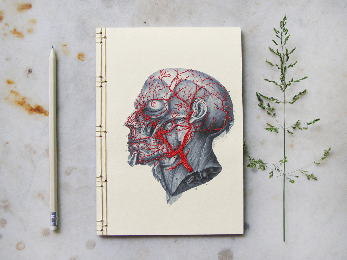 Hand Embroidered Anatomical  Notebooks 8