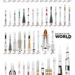 Rockets of the World by Tyler Skrabek