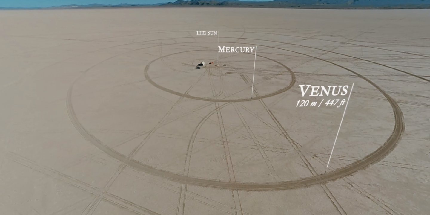 To Scale the solar system Nevada